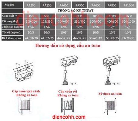 Máy tời cáp điện ELECTRIC HOIST
